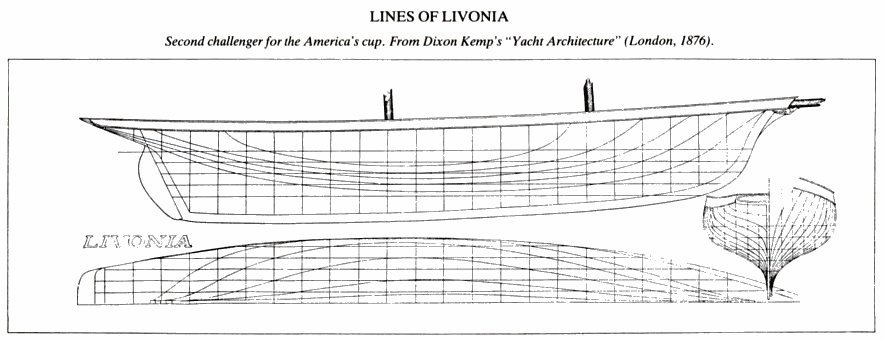 Lines of Livonia
