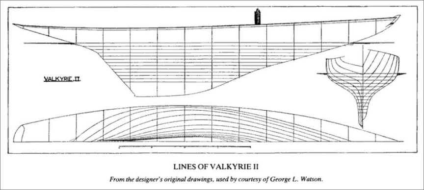 LINES OF VALKYRIE II - From her designer's original drawings
